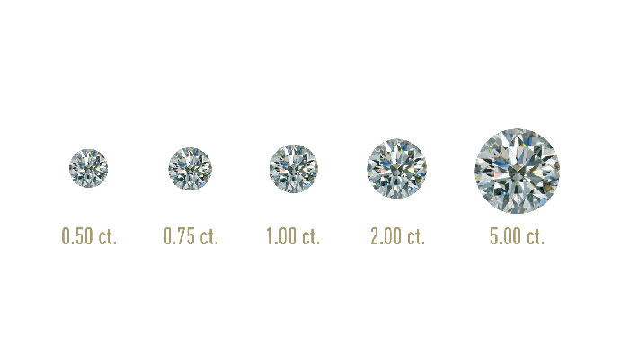 Why A Diamond S Carat Is Crucial Christopher Fine Jewelry